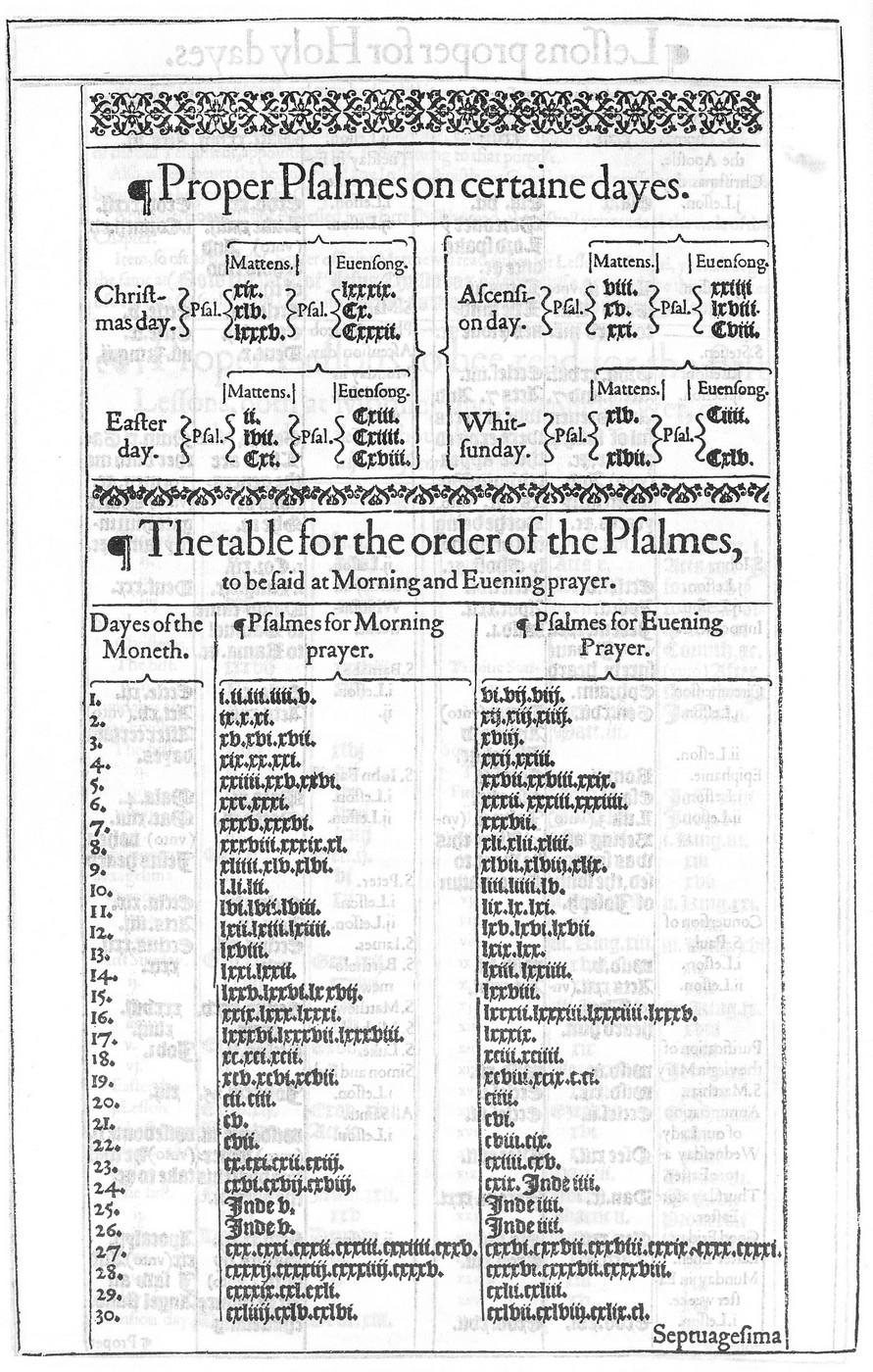 1611 in science