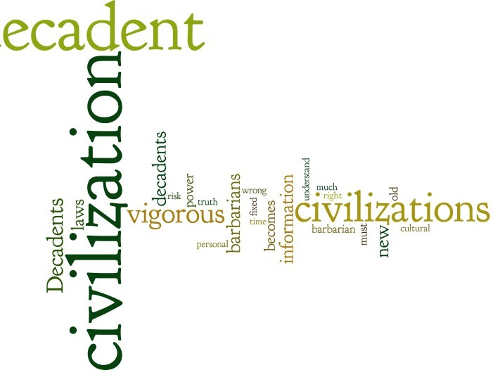 City of Decadents Wordle
