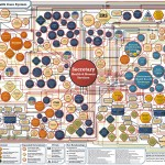 The Trainwreck: ObamaCare Chart
