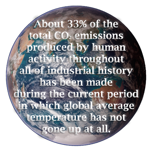 Uncommon Core - Climate - Not Gone Up At All