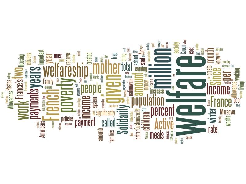 Welfareship Wordle