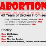 Has Abortion Lived Up to It's Promises?