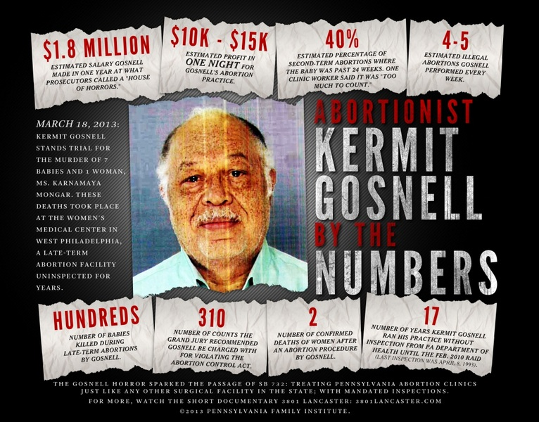 singles in gosnell Kermit barron gosnell (born february 9, 1941) is an american former abortionist  who was  gosnell's defense noted that testimony had shown only single  movements or breaths, stating that the testimony was not evidence of the  movements.