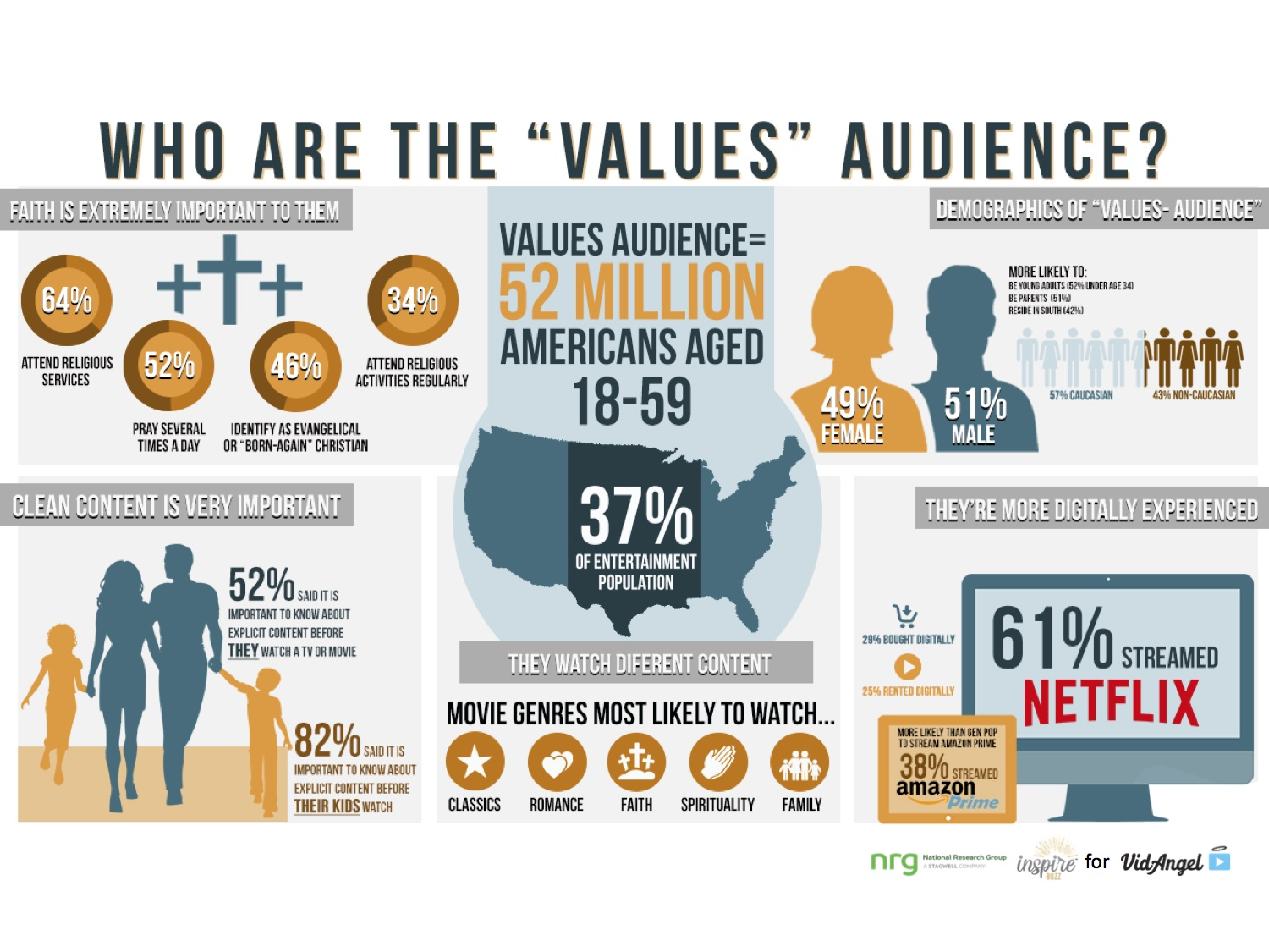 values-audience
